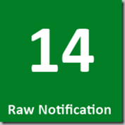 14 Raw Notification